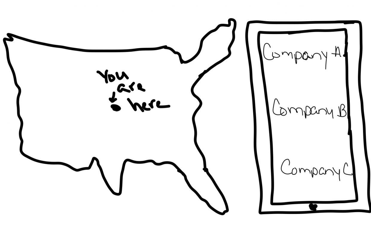 Compare Medicare