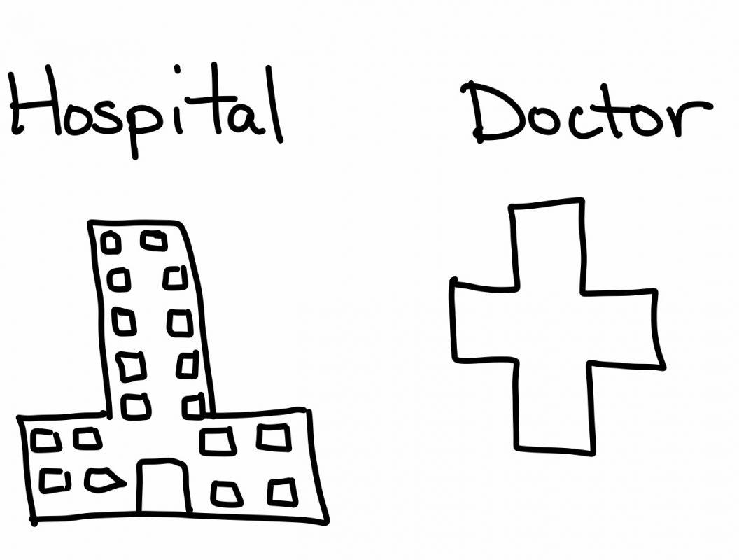 Medicare Networks